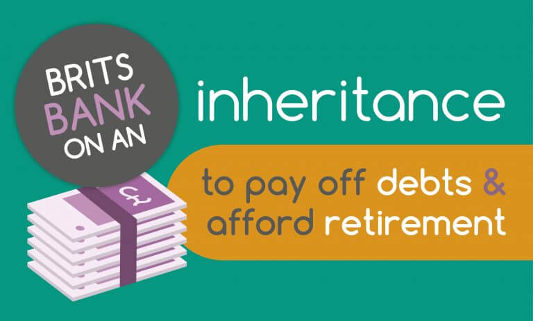 Brits are banking on an inheritance